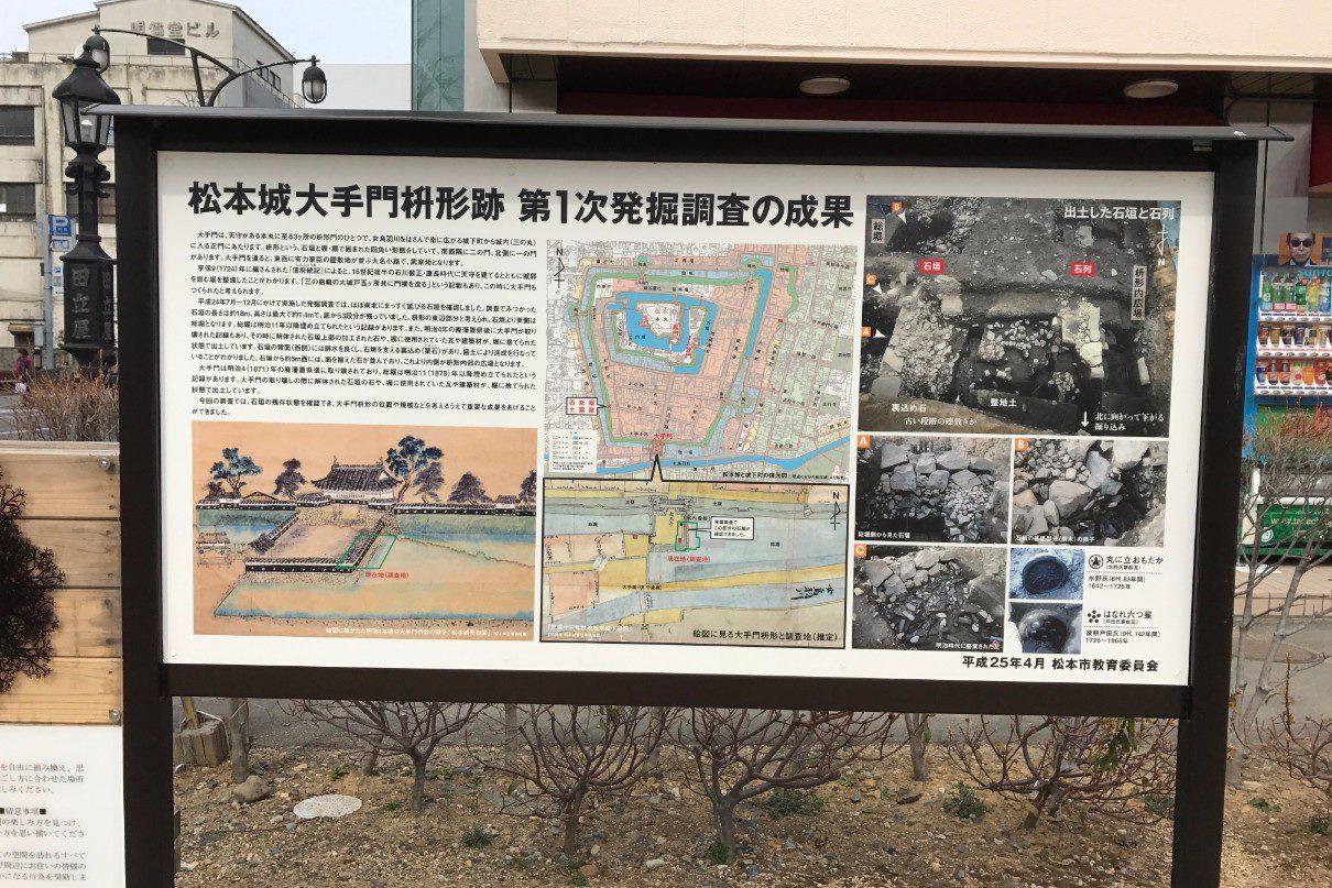 松本城大手門枡形跡広場