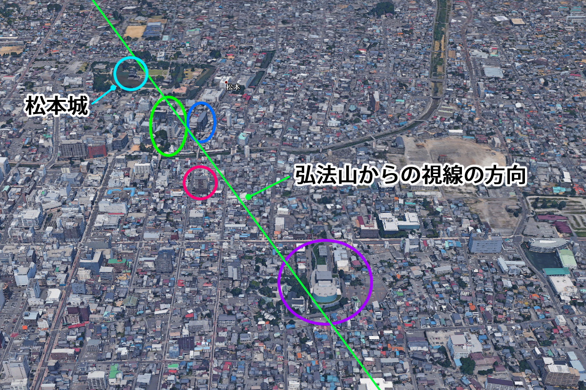 松本城と弘法山古墳